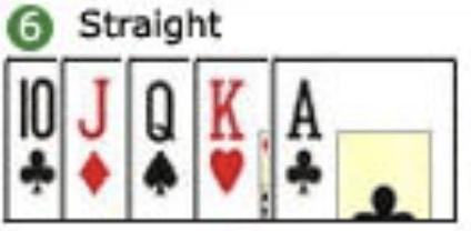 Spelregels poker 5 kaarten